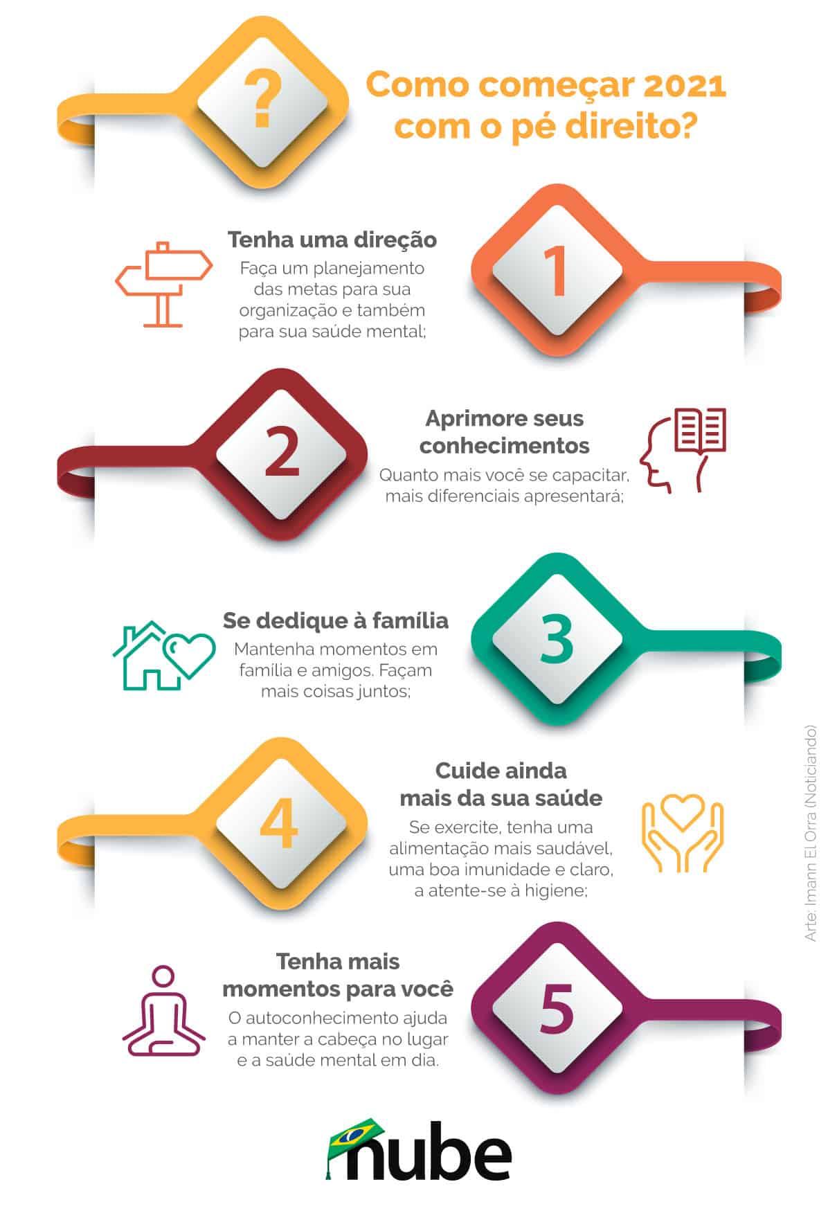 infografico-materia-31-12